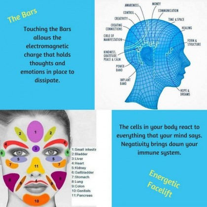 Energetic facelift   Acces consciousness